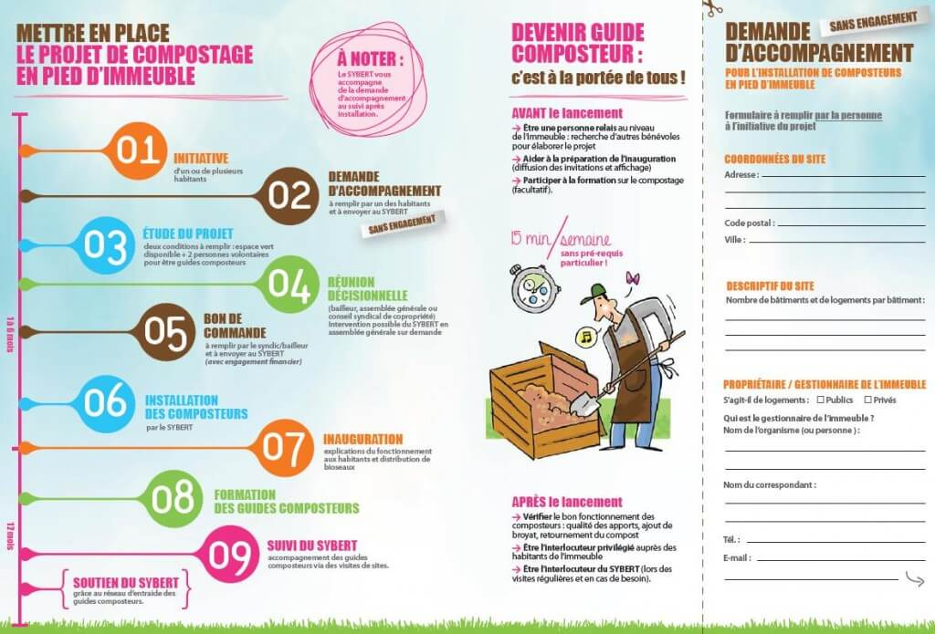 brochuresyb2
